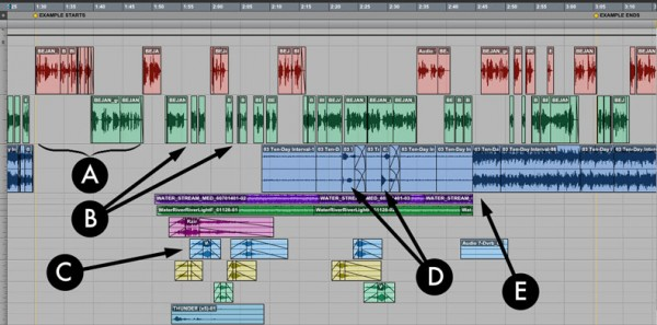 Read the full article for descriptions of editing layered audio